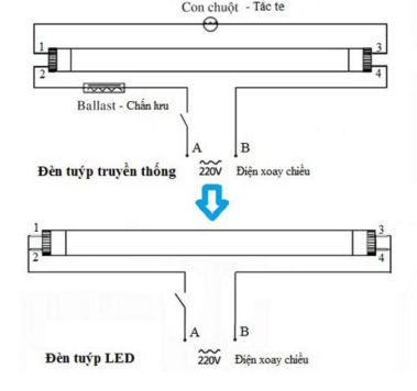 Hướng dẫn lắp đặt đèn tuýpLed một cách nhanh nhất